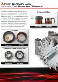 Alternator Details and Benefits