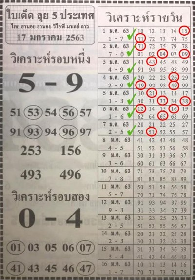 หวยฮานอย 13/1/63 ชุด1