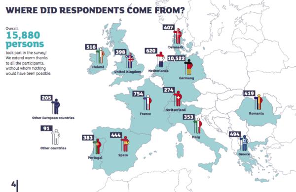 A map of europe with the locations of where the respondents to the PrEP survey came from
