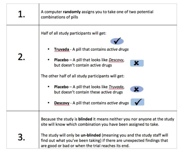 A table explaining the three points to bear in mind from the Discover trial community forum