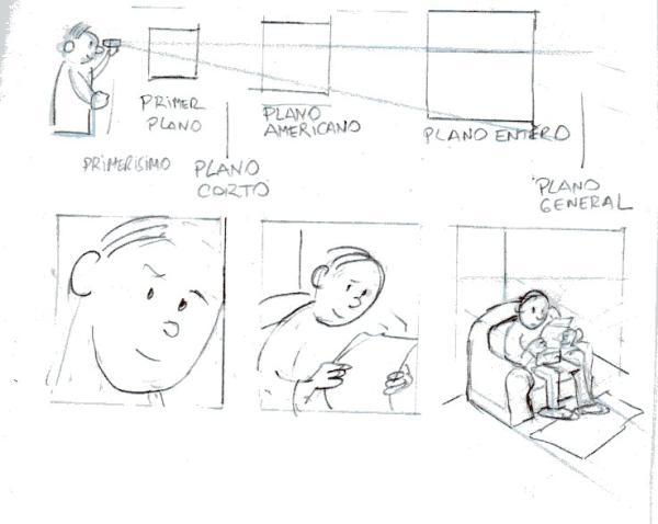 leccion05-escenarios-perspectiva-posicion-camara-distancia