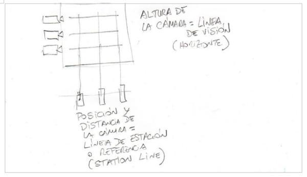 minicurso-leccion06-perspectiva-camara-altura-posicion