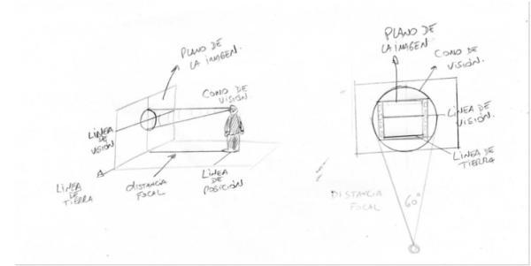 minicurso-leccion06-perspectiva-camara-y-cono-de-vision