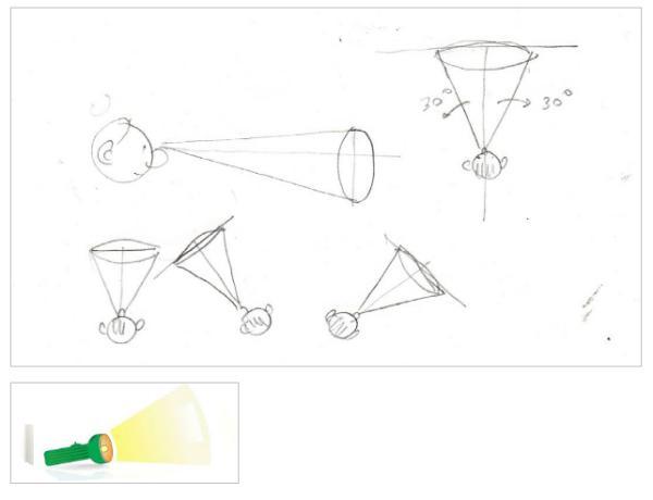 minicurso-leccion06-perspectiva-cono-de-vision