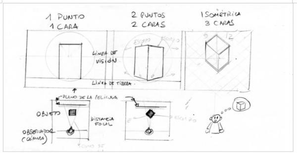 minicurso-leccion06-perspectiva-puntos-y-caras