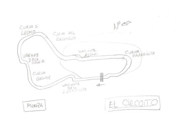 leccion15-comicnodibujantes-evolucion-formula1-circuitos