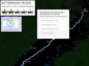 Bitteroot River, Missoula, Montana.