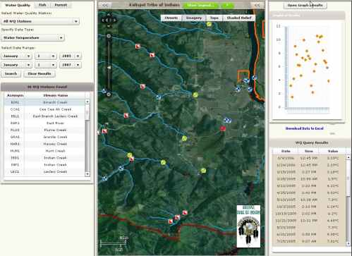 GIS web site with Water Temperatures