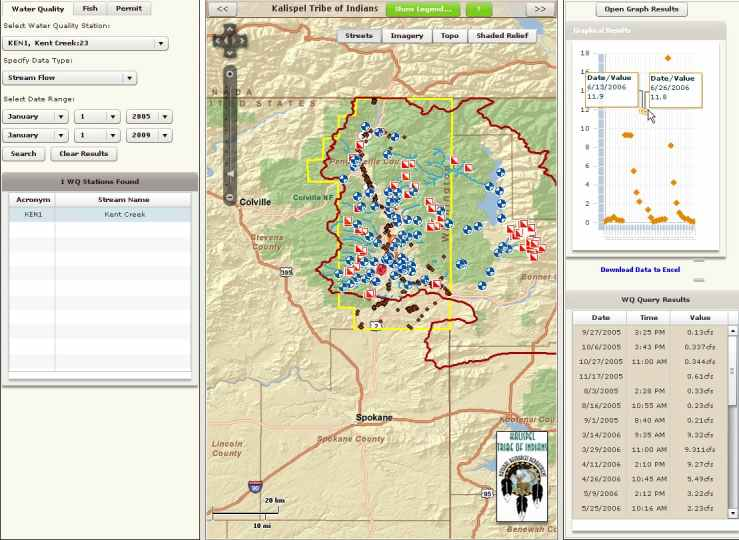 ArcGIS Web App with Analytics