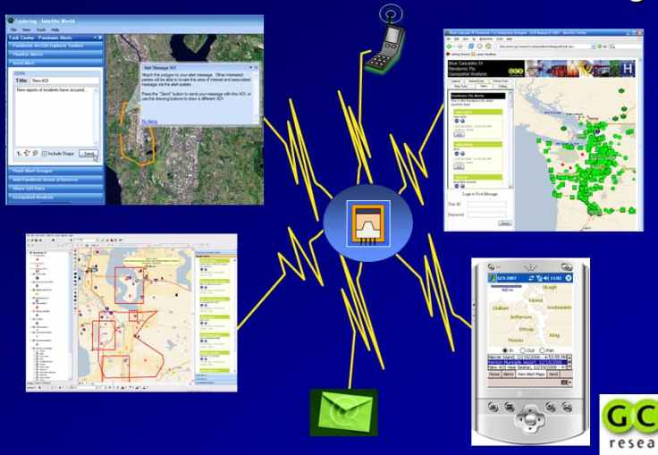 Pandemic Geospatial Alert System using ArcGIS