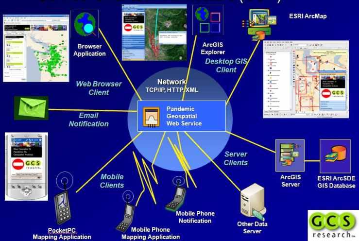 Pandemic Geospatial Web Architecture
