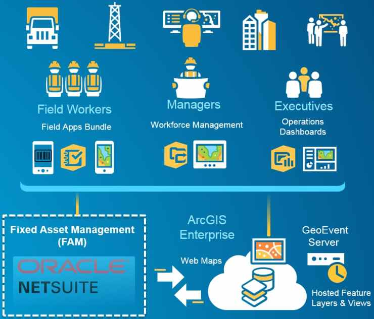 Enabling field crews with the powerful mobile IT