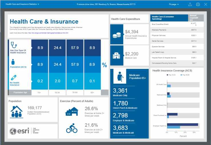netsuite-geobusiness-Sales-Insights-infographic-health-insurance