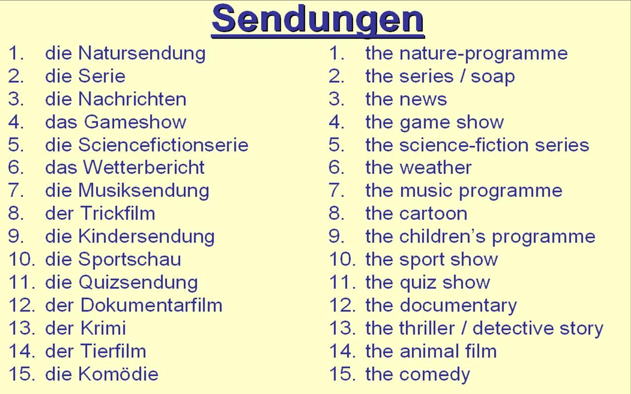 Fernsehvokabeln Tv Vocabulary