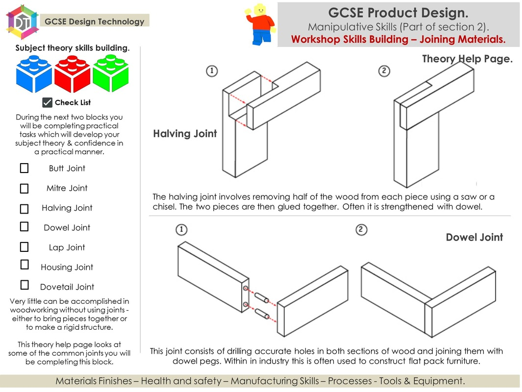 Wood Joints Worksheet