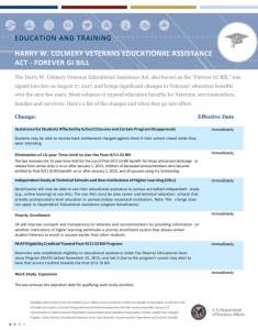 GI Bill; Resources for Veterans
