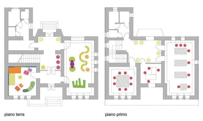 Planimetrie di progetto