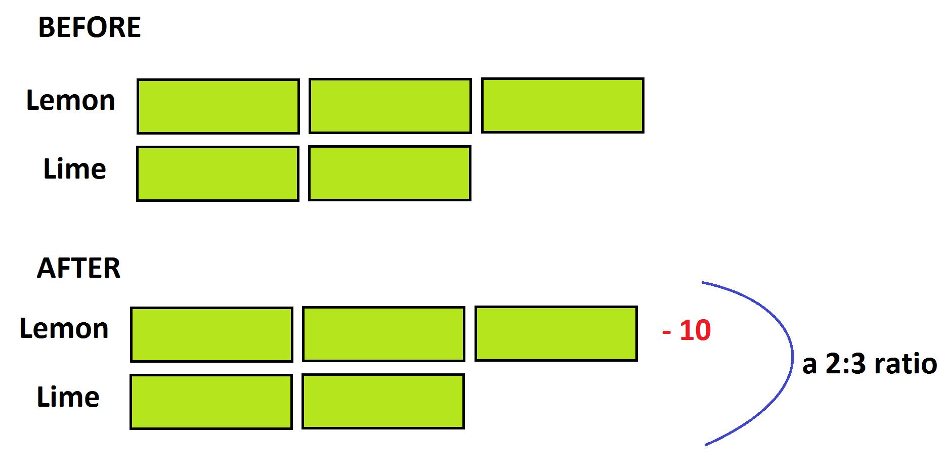 Tape Diagram Ratios