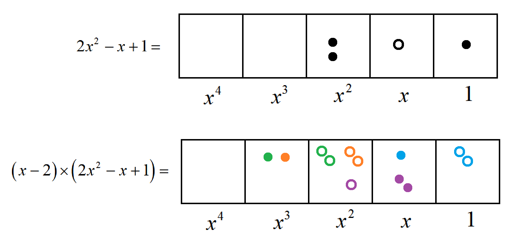 6 7 Optional Multiplying Adding And Subtracting Polynomials