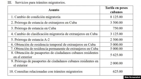 Lista actulizada de precios de servicios migratorios en Cuba. (Captura de imagen/Gaceta Oficial)