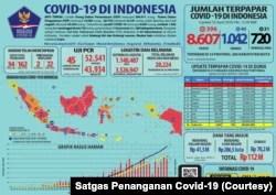 Informasi Kasus Covid-19 di Indonesia per 25 April 2020. (Foto: Satgas Penanganan Covid-19)