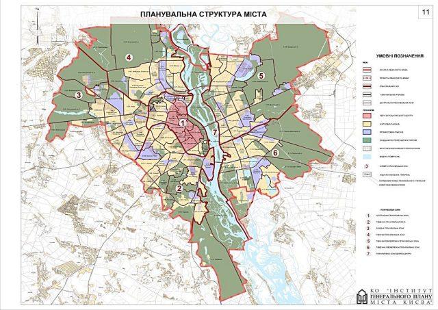 Планировочная структура города Киев