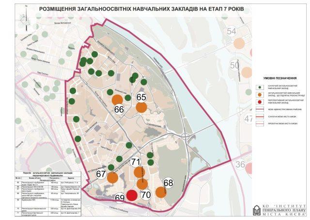 Генплан Печерского района новые школы