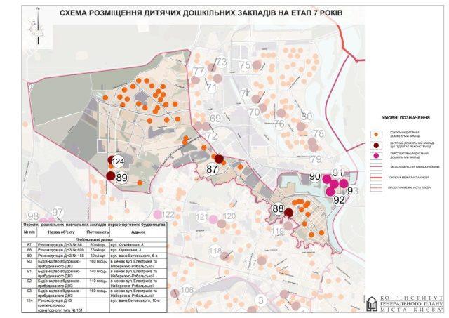 Генплан Подольского района новые детсады