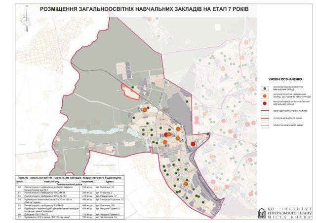 Генплан Святошинского района новые школы