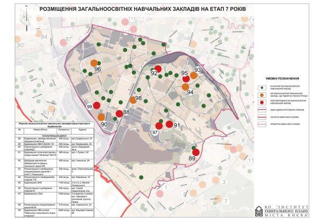 Генплан Соломенского района новые школы