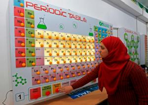 students viewing Electronic Periodic Table