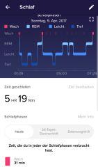 Fitbit Alta HR - Schlaf 1
