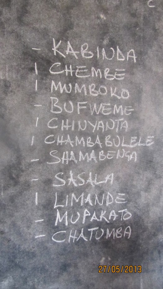 List of villages and number of boreholes