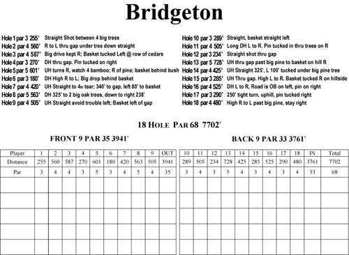 photograph regarding Disc Golf Scorecard Printable identify Bridgeton Disc Golfing Study course Map and Scorecard