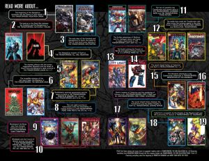 IDW Transformers Reading Order