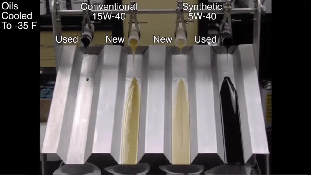 synthetic oil flow vs regular oil flow