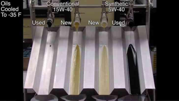 oil flow comparison