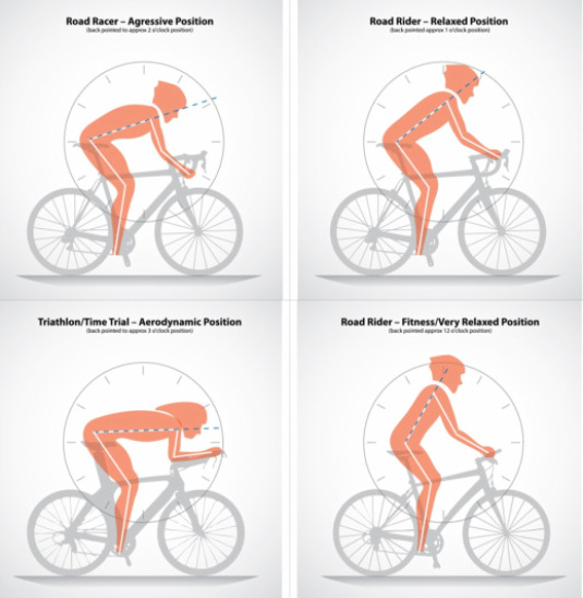 The Science of Cycling Aerodynamics 11