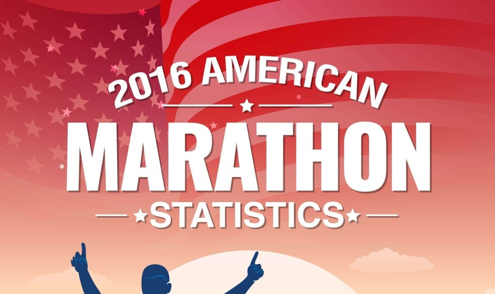 Marathon Facts