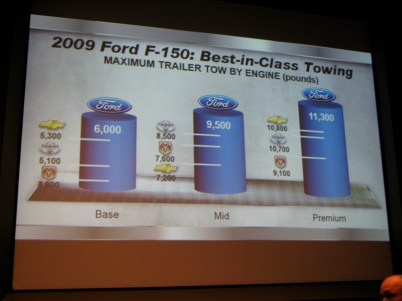 geardiary_ford_f150_rouge_factory_tour_18
