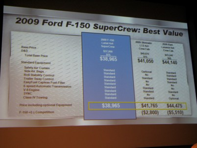 geardiary_ford_f150_rouge_factory_tour_22
