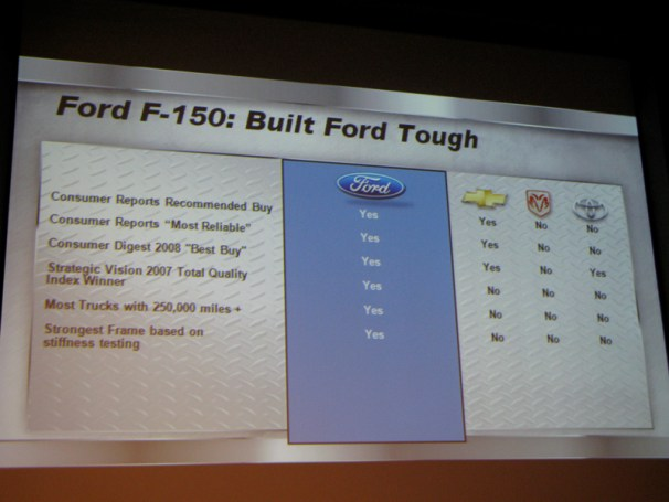 geardiary_ford_f150_rouge_factory_tour_26