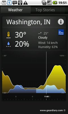 google_nexus_one_09_weather_details