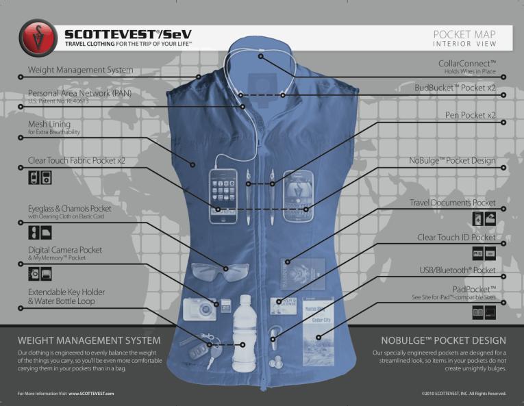 scottevest-lightweight-vest-2