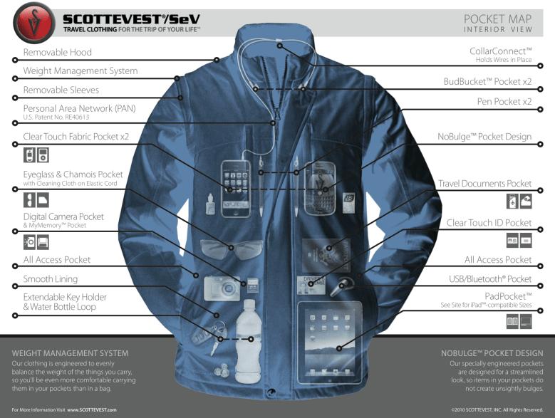 scottevest-revolution-2