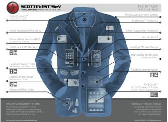 scottevest-sport-coat-2