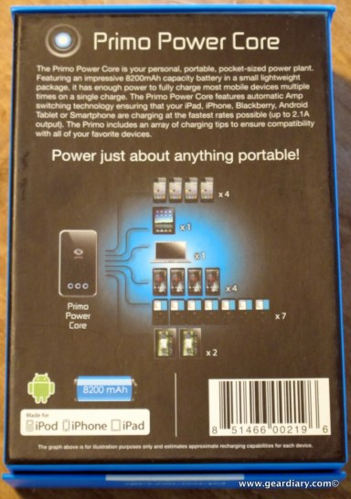 PhoneSuit Primo Power Core Rechargeable Battery Pack for Tablets and Phones Review