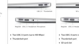 MacBooks MacBook Gear Laptops Apple