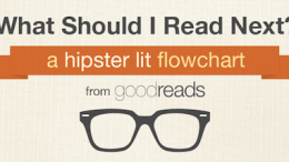 I Read Everything on this Hipster Lit Flowchart BEFORE It Was Cool