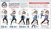 After More than a Billion Views, an Infographic Looks at Gangnam Style's Social Reach
